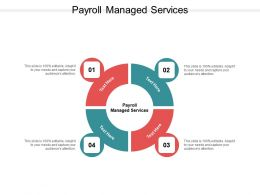 Payroll Managed Services Ppt Powerpoint Presentation Inspiration Cpb
