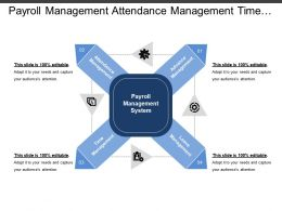 Payroll Management Attendance Management Time Management Leave Management