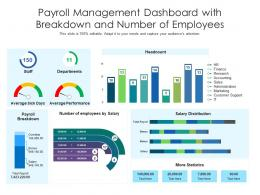 Payroll Management Dashboard With Breakdown And Number Of Employees