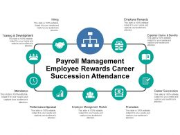 Payroll Management Employee Rewards Career Succession Attendance
