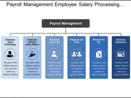 Payroll Management Employee Salary Processing Employee Leaves Info