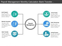 Payroll Management Monthly Calculation Bank Transfer Joining Process