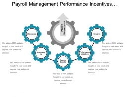 Payroll Management Performance Incentives Rewards Attendance