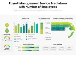 Payroll Management Service Breakdown With Number Of Employees