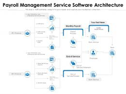 Payroll Management Service Software Architecture