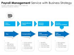 Payroll Management Service With Business Strategy