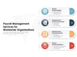 Payroll Management Services For Worldwide Organizations
