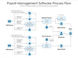 Payroll Management Software Process Flow