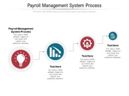 Payroll Management System Process Ppt Powerpoint Presentation Portfolio Slides Cpb