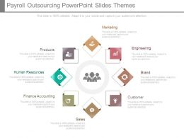 Payroll Outsourcing Powerpoint Slides Themes