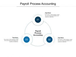 Payroll Process Accounting Ppt Powerpoint Presentation File Inspiration Cpb