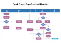 Payroll Process Cross Functional Flowchart