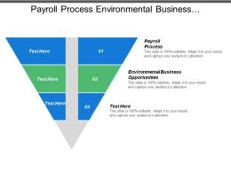Payroll Process Environmental Business Opportunities Affiliate Marketing Management