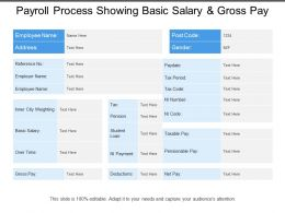 Payroll Process Showing Basic Salary And Gross Pay