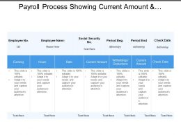 Payroll Process Showing Current Amount And Withdrawing