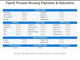 Payroll Process Showing Payments And Deductions