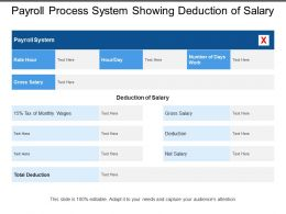 Payroll Process System Showing Deduction Of Salary