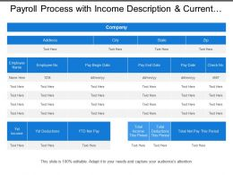 Payroll Process With Income Description And Current Income