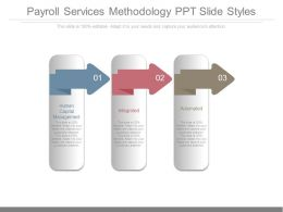 Payroll Services Methodology Ppt Slide Styles