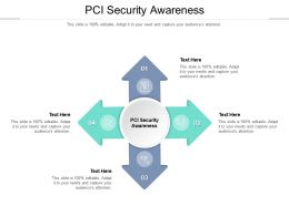 PCI Security Awareness Ppt Powerpoint Presentation Layouts Styles Cpb