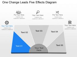 pd One Change Leads Five Effects Diagram Powerpoint Template Slide