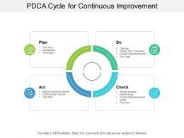 PDCA Cycle For Continuous Improvement