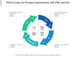 PDCA Cycle For Process Improvement With Plan And Act