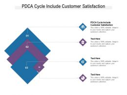 PDCA Cycle Include Customer Satisfaction Ppt Powerpoint Presentation Summary Slide Cpb