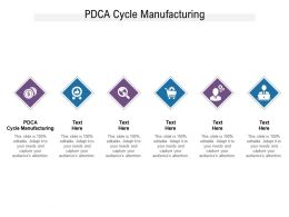 PDCA Cycle Manufacturing Ppt Powerpoint Presentation Model Ideas Cpb