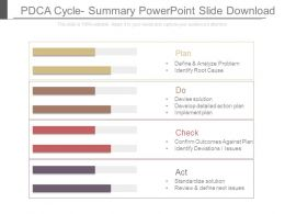 Pdca Cycle Summary Powerpoint Slide Download