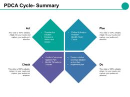 Pdca Cycle Summary Ppt Styles Graphics Download