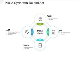 PDCA Cycle With Do And Act