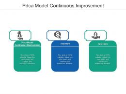 Pdca Model Continuous Improvement Ppt Powerpoint Presentation Pictures Infographics Cpb