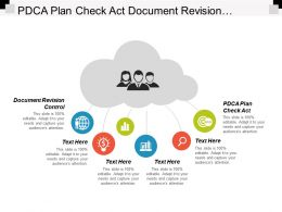 Pdca Plan Check Act Document Revision Control Comma Models Cpb