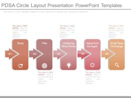 Pdsa Circle Layout Presentation Powerpoint Templates