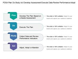 Pdsa Plan Do Study Act Develop Assessment Execute Data Review Performance Adopt