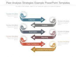 Peer Analysis Strategies Example Powerpoint Templates