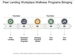 Peer Lending Workplace Wellness Programs Bringing Invention Market Cpb