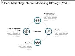 Peer Marketing Internet Marketing Strategy Product Based Marketing Cpb