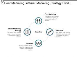 Peer Marketing Internet Marketing Strategy Product Based Marketing Cpb