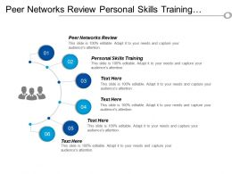 Peer Networks Review Personal Skills Training Marketing Advertising Cpb