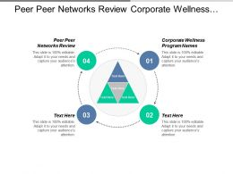 Peer Peer Networks Review Corporate Wellness Program Names Cpb