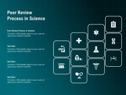 Peer Review Process In Science Ppt Powerpoint Presentation Pictures Outfit