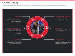 Peloton Investor Funding Elevator Peloton Recap Ppt Icon Layout Ideas