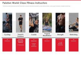 Peloton Investor Funding Elevator Peloton World Class Fitness Instructors Ppt Diagram Ppt