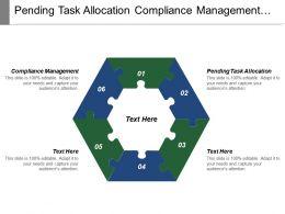 Pending Task Allocation Compliance Management Executive Management Support