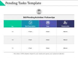 Pending Tasks Description Responsible Ppt Powerpoint Presentation Slides Master Slide