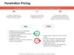 Penetration Pricing Ppt Powerpoint Presentation Professional Graphics Design