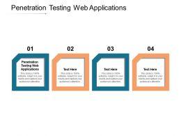 Penetration Testing Web Applications Ppt Powerpoint Presentation Portfolio Introduction Cpb