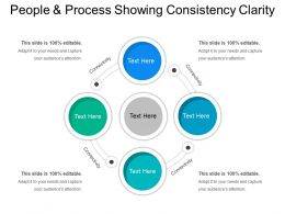 People And Process Showing Consistency Clarity
